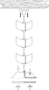 CPF-03-77-01